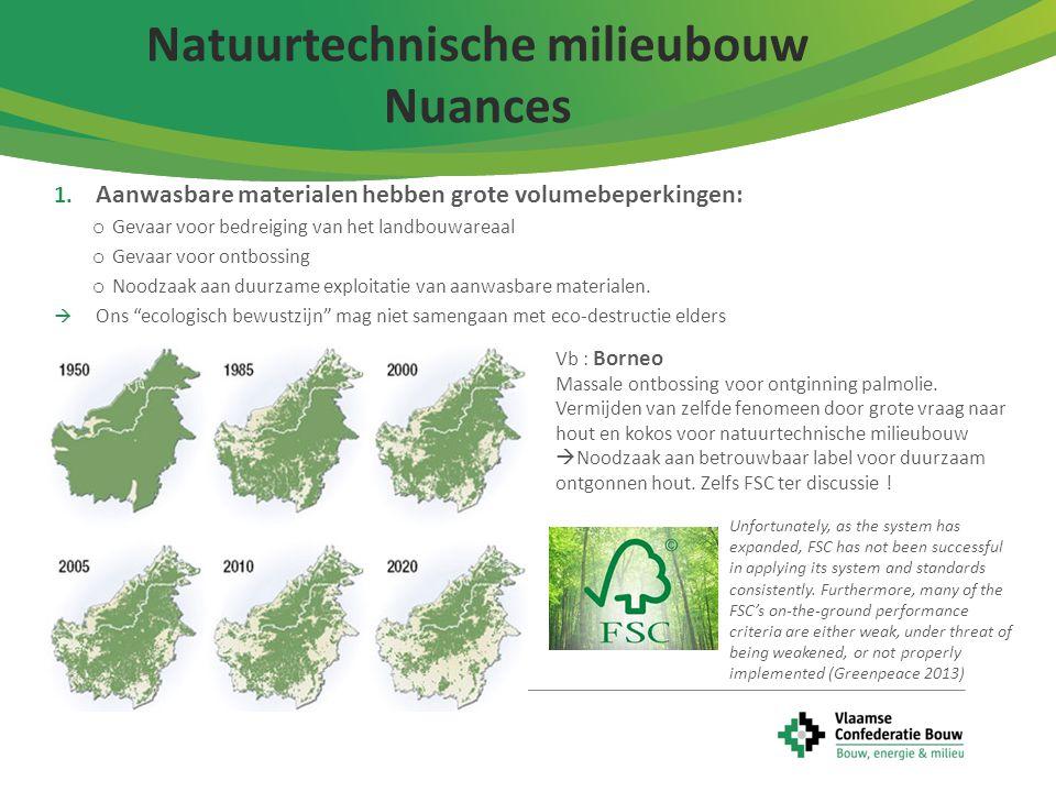 13 1. Aanwasbare materialen hebben grote volumebeperkingen: o Gevaar voor bedreiging van het landbouwareaal o Gevaar voor ontbossing o Noodzaak aan du