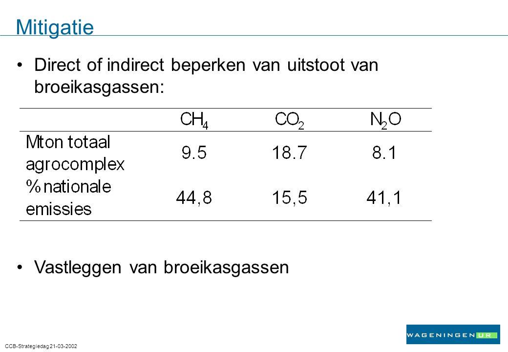 Mitigatie Direct of indirect beperken van uitstoot van broeikasgassen: Vastleggen van broeikasgassen CCB-Strategiedag 21-03-2002