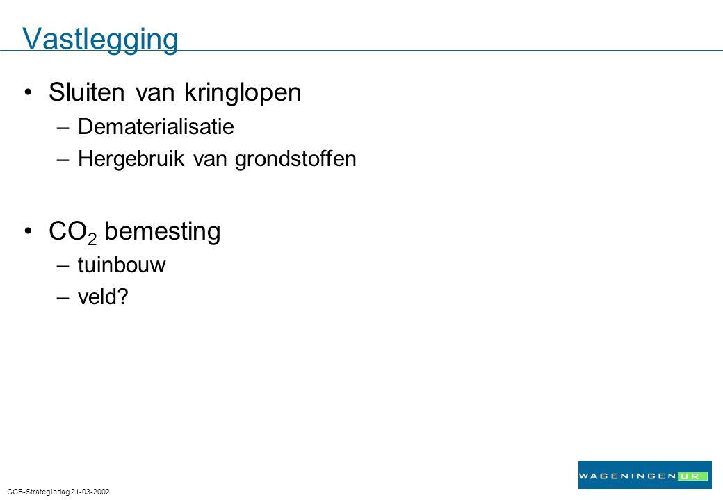 Vastlegging Sluiten van kringlopen –Dematerialisatie –Hergebruik van grondstoffen CO 2 bemesting –tuinbouw –veld.