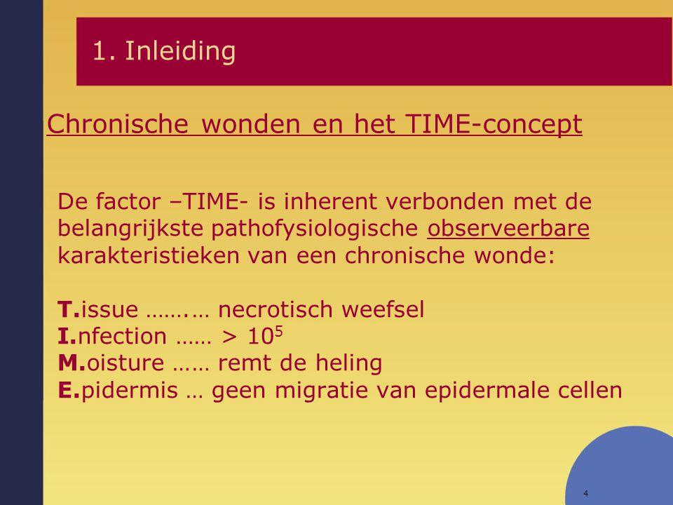 4 Chronische wonden en het TIME-concept De factor –TIME- is inherent verbonden met de belangrijkste pathofysiologische observeerbare karakteristieken