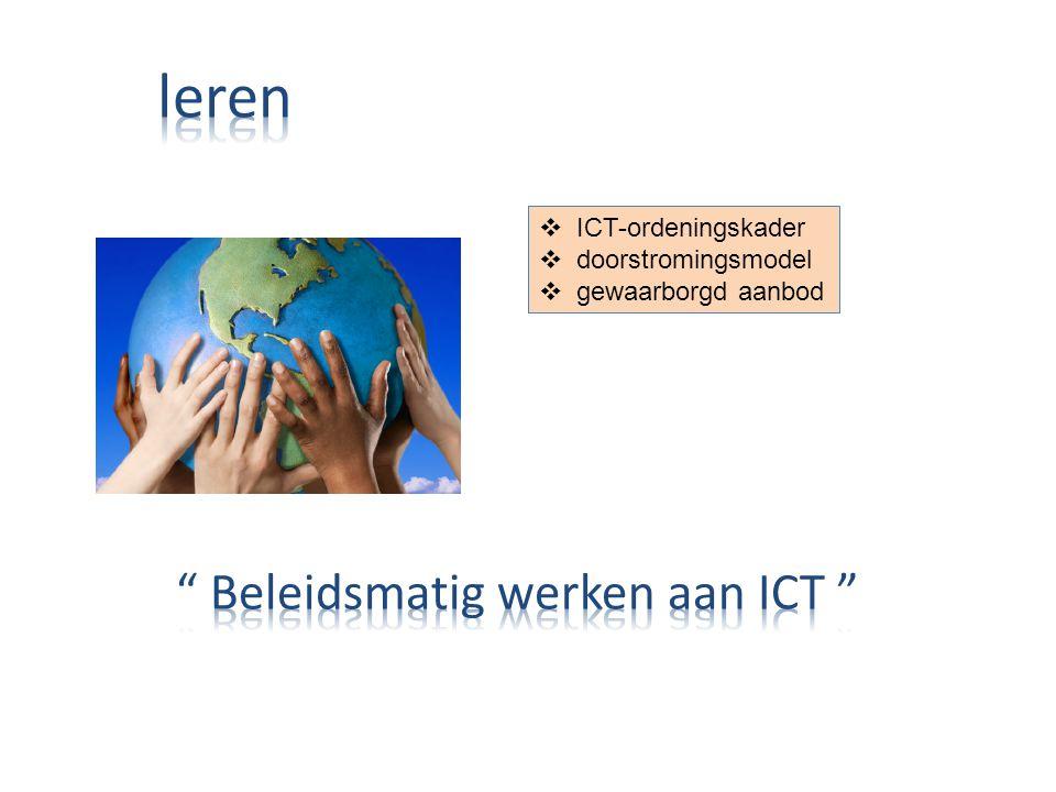 ICT in de basisschool inspannings- verplichtingen bouwstenen fasen content deskundigheid visie op onderwijs infrastructuur rapportering evaluatie implementatie communicatie coaching leerling school klas vaardigheden competenties mediawijsheid doorstromingsmodel bijv.via de ICT-ontwikkelingslijnen bewaking ICT-beleidsplan doorlichting schoolleiding i-coach gewaarborgd aanbod Bijv.: ICT-platform Bijv.: Pictos, ICT-beleidsplan,…