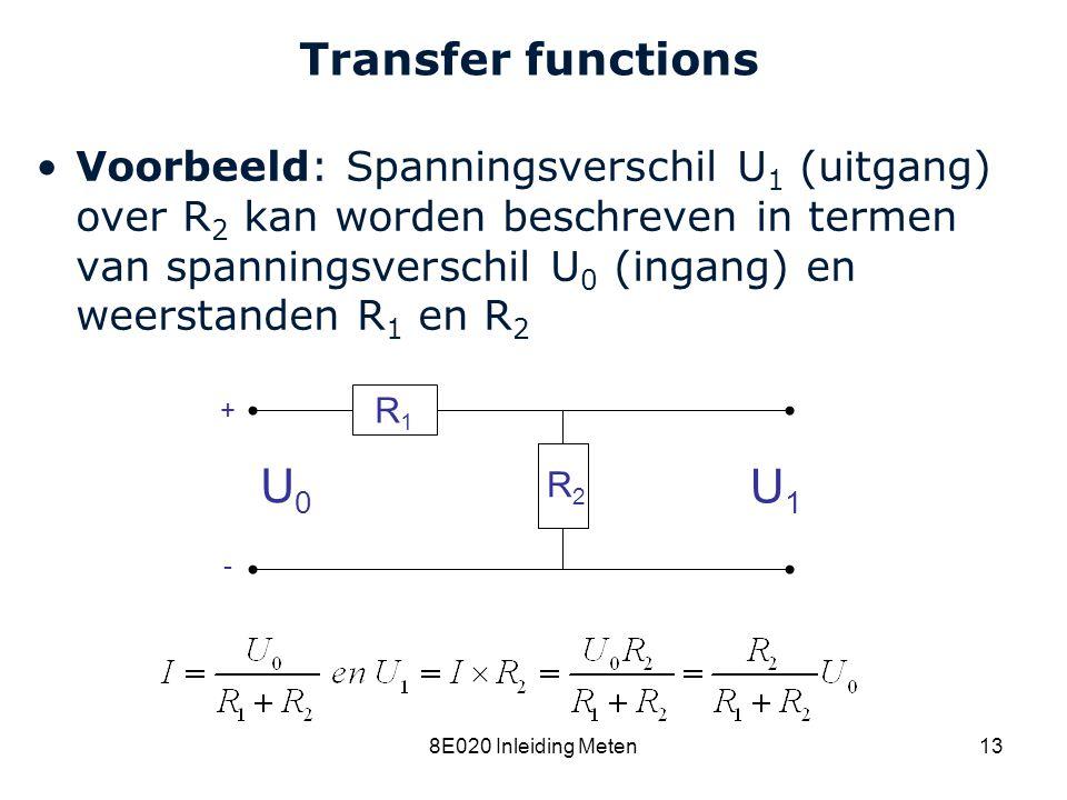 Cardiovascular Research Institute Maastricht (CARIM) 8E020 Inleiding Meten13 Transfer functions Voorbeeld: Spanningsverschil U 1 (uitgang) over R 2 ka
