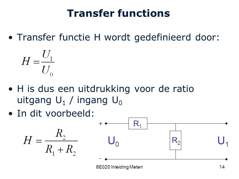 Cardiovascular Research Institute Maastricht (CARIM) 8E020 Inleiding Meten14 Transfer functions Transfer functie H wordt gedefinieerd door: H is dus e
