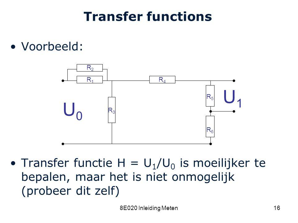 Cardiovascular Research Institute Maastricht (CARIM) 8E020 Inleiding Meten16 Transfer functions Voorbeeld: Transfer functie H = U 1 /U 0 is moeilijker