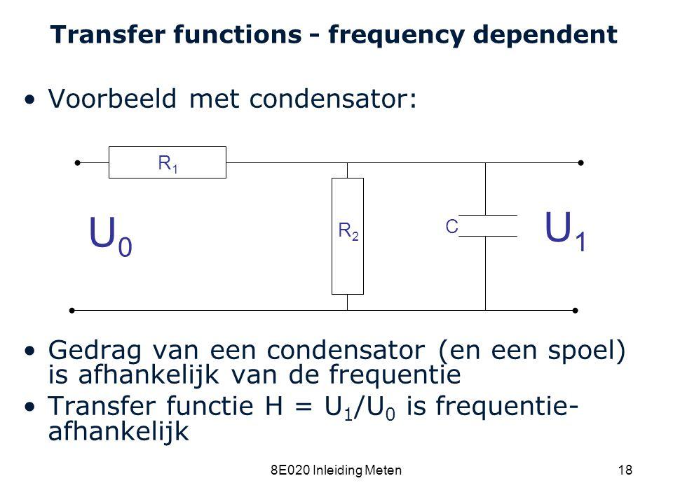 Cardiovascular Research Institute Maastricht (CARIM) 8E020 Inleiding Meten18 Transfer functions - frequency dependent Voorbeeld met condensator: Gedra