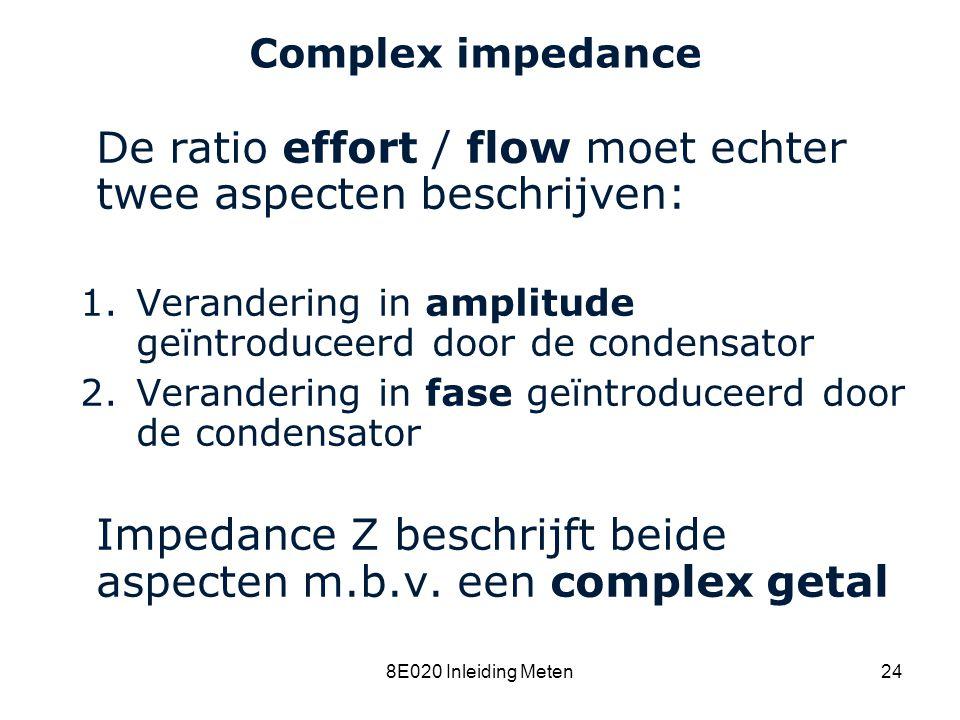 Cardiovascular Research Institute Maastricht (CARIM) 8E020 Inleiding Meten24 Complex impedance De ratio effort / flow moet echter twee aspecten beschr