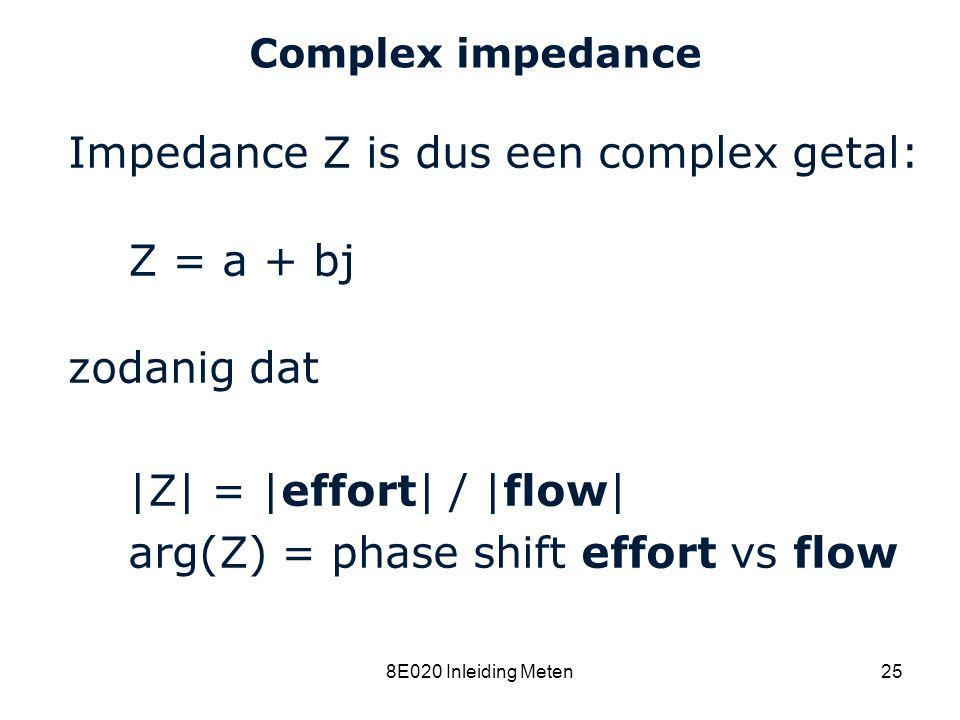 Cardiovascular Research Institute Maastricht (CARIM) 8E020 Inleiding Meten25 Complex impedance Impedance Z is dus een complex getal: Z = a + bj zodani