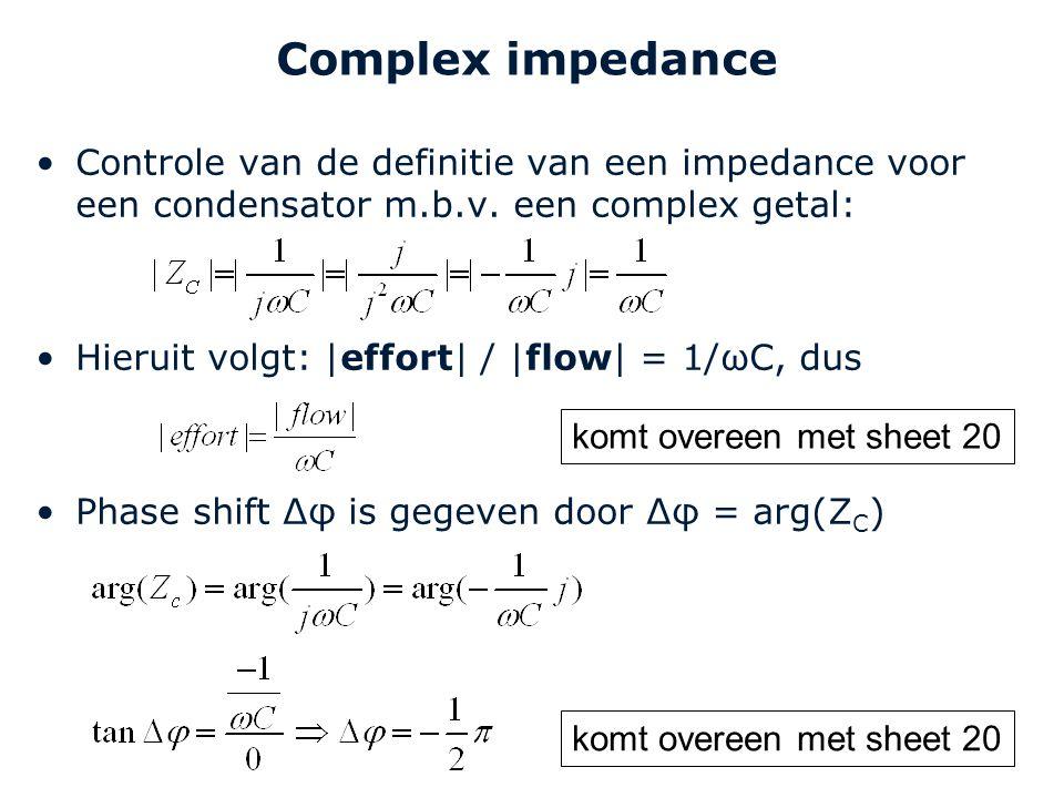 Cardiovascular Research Institute Maastricht (CARIM) 27 Complex impedance Controle van de definitie van een impedance voor een condensator m.b.v. een