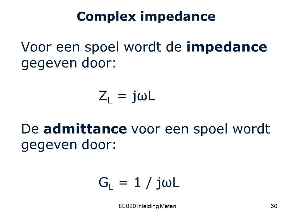 Cardiovascular Research Institute Maastricht (CARIM) 8E020 Inleiding Meten30 Complex impedance Voor een spoel wordt de impedance gegeven door: Z L = j