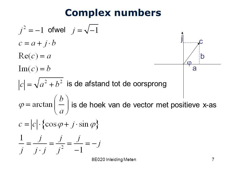 Cardiovascular Research Institute Maastricht (CARIM) 8E020 Inleiding Meten7 Complex numbers j a b c  is de afstand tot de oorsprong is de hoek van de