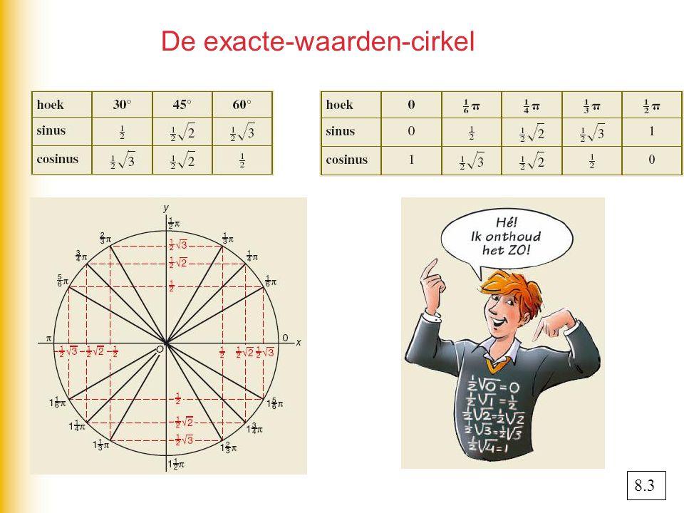 De exacte-waarden-cirkel 8.3