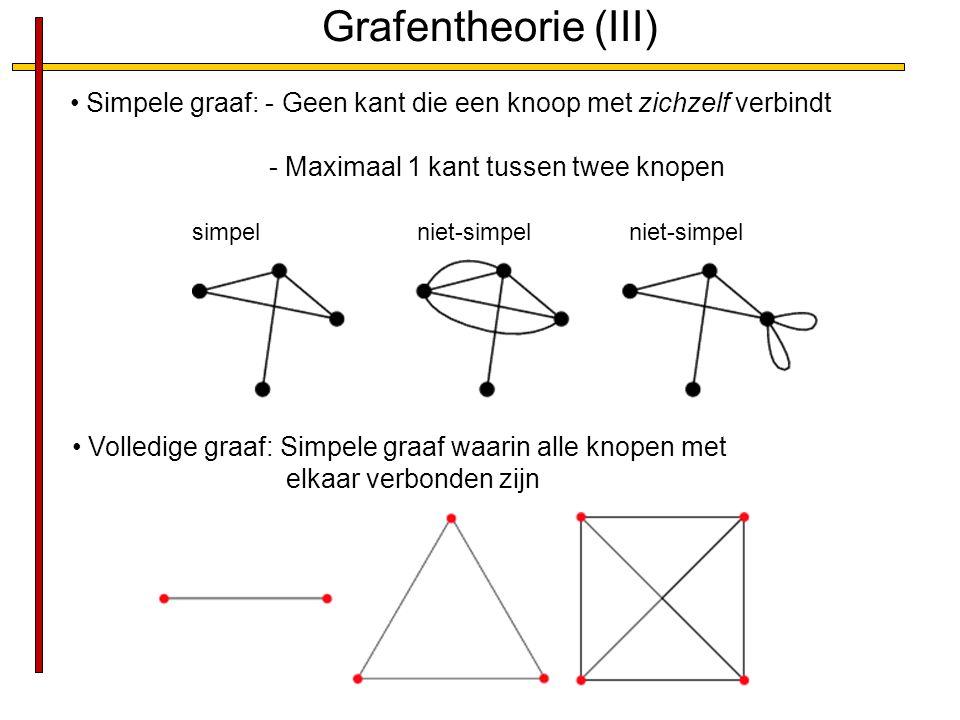 Grafentheorie (III) Simpele graaf: - Geen kant die een knoop met zichzelf verbindt - Maximaal 1 kant tussen twee knopen simpel niet-simpel niet-simpel Volledige graaf: Simpele graaf waarin alle knopen met elkaar verbonden zijn