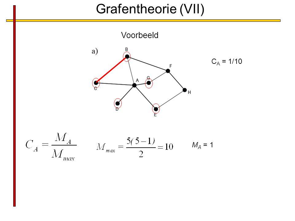 Grafentheorie (VII) Voorbeeld M A = 1 C A = 1/10
