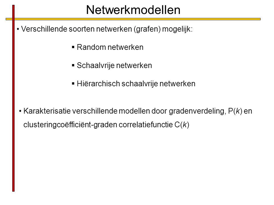 Netwerkmodellen Verschillende soorten netwerken (grafen) mogelijk:  Random netwerken  Schaalvrije netwerken  Hiërarchisch schaalvrije netwerken Karakterisatie verschillende modellen door gradenverdeling, P(k) en clusteringcoëfficiënt-graden correlatiefunctie C(k)