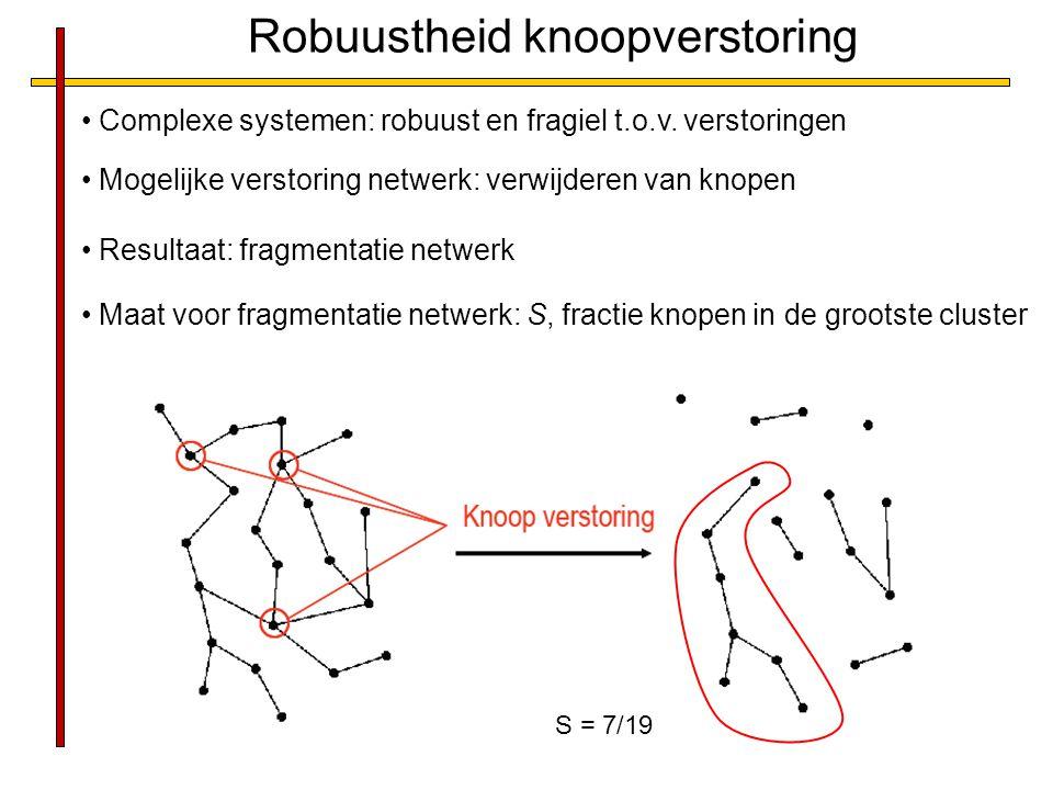 Robuustheid knoopverstoring Complexe systemen: robuust en fragiel t.o.v. verstoringen Mogelijke verstoring netwerk: verwijderen van knopen Resultaat:
