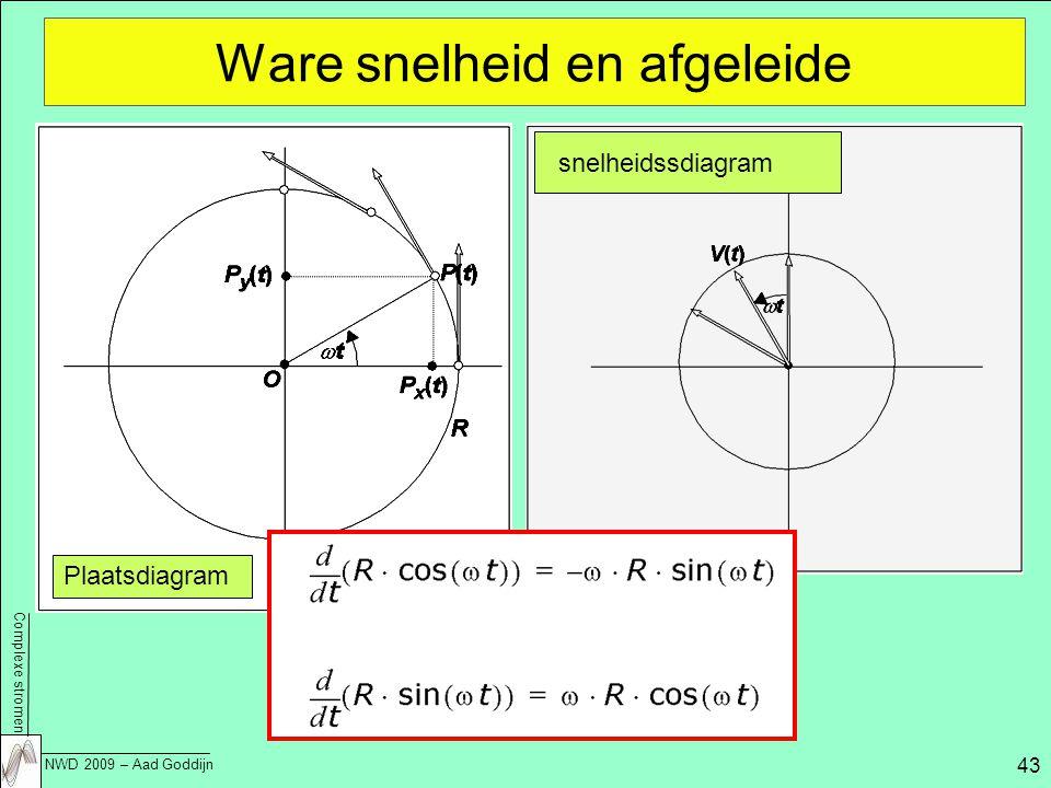 Complexe stromen NWD 2009 – Aad Goddijn 43 Ware snelheid en afgeleide Plaatsdiagram snelheidssdiagram