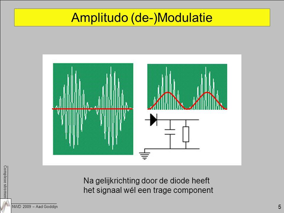 Complexe stromen NWD 2009 – Aad Goddijn 5 Amplitudo (de-)Modulatie Na gelijkrichting door de diode heeft het signaal wél een trage component