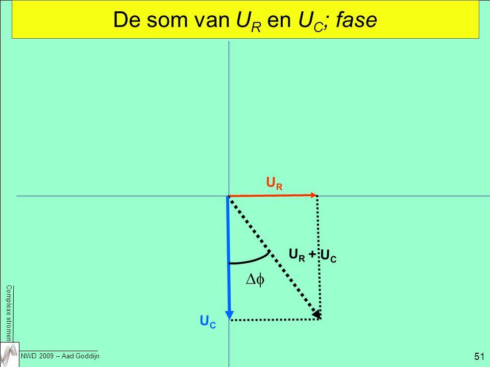 Complexe stromen NWD 2009 – Aad Goddijn 51 URUR U R + U C UCUC De som van U R en U C ; fase 