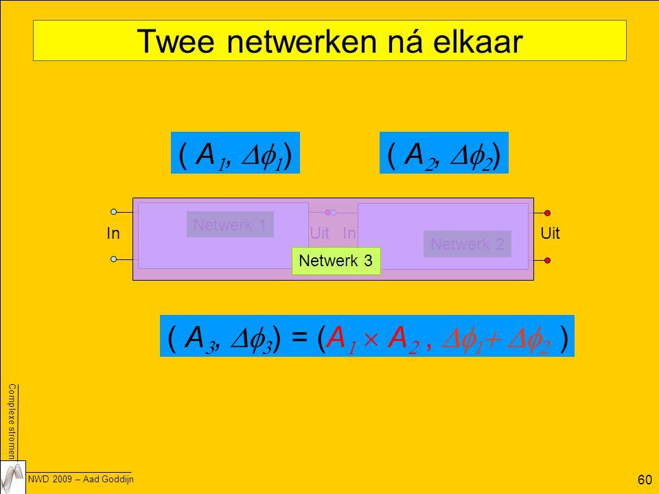 Complexe stromen NWD 2009 – Aad Goddijn 60 Twee netwerken ná elkaar ( A ,   )( A ,   ) ( A ,   ) = ( ……,..…..