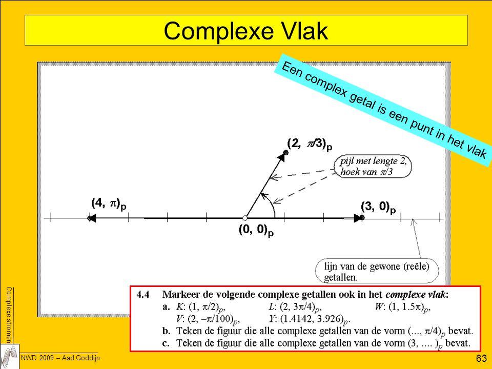 Complexe stromen NWD 2009 – Aad Goddijn 63 Complexe Vlak Een complex getal is een punt in het vlak
