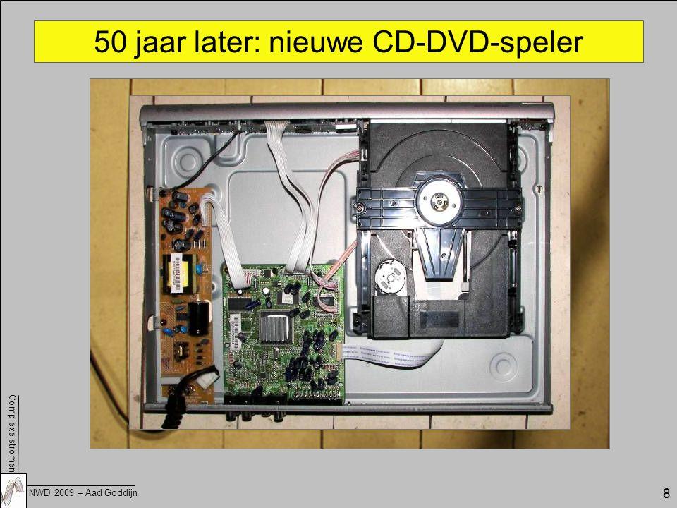 Complexe stromen NWD 2009 – Aad Goddijn 8 50 jaar later: nieuwe CD-DVD-speler
