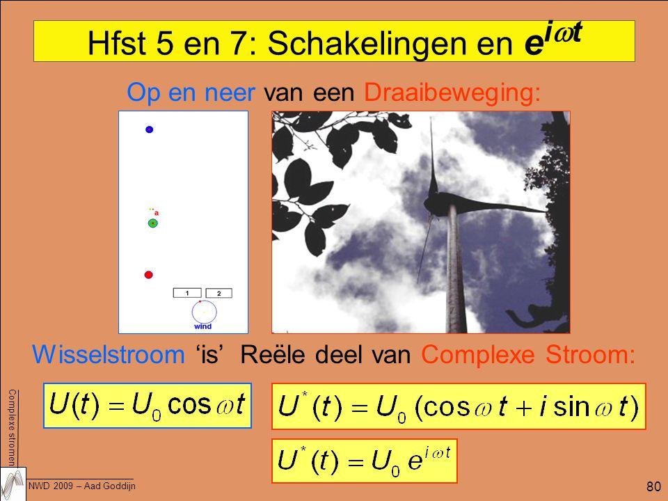 Complexe stromen NWD 2009 – Aad Goddijn 80 Hfst 5 en 7: Schakelingen en e i  t Op en neer van een Draaibeweging: Wisselstroom 'is' Reële deel van Complexe Stroom: