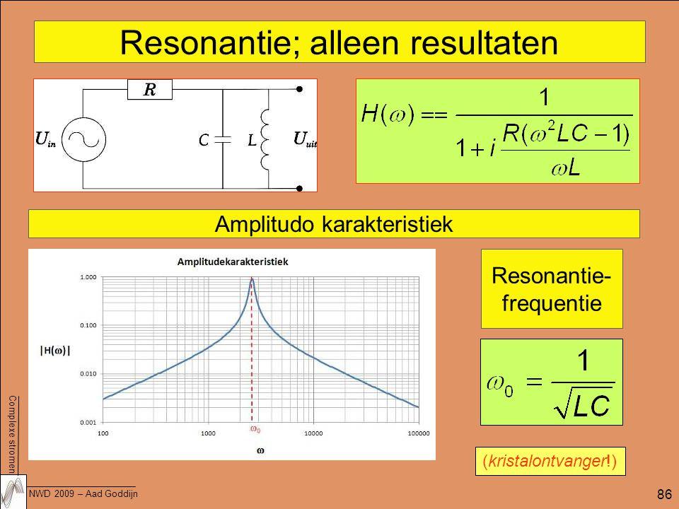 Complexe stromen NWD 2009 – Aad Goddijn 86 Resonantie; alleen resultaten Amplitudo karakteristiek Resonantie- frequentie (kristalontvanger!)