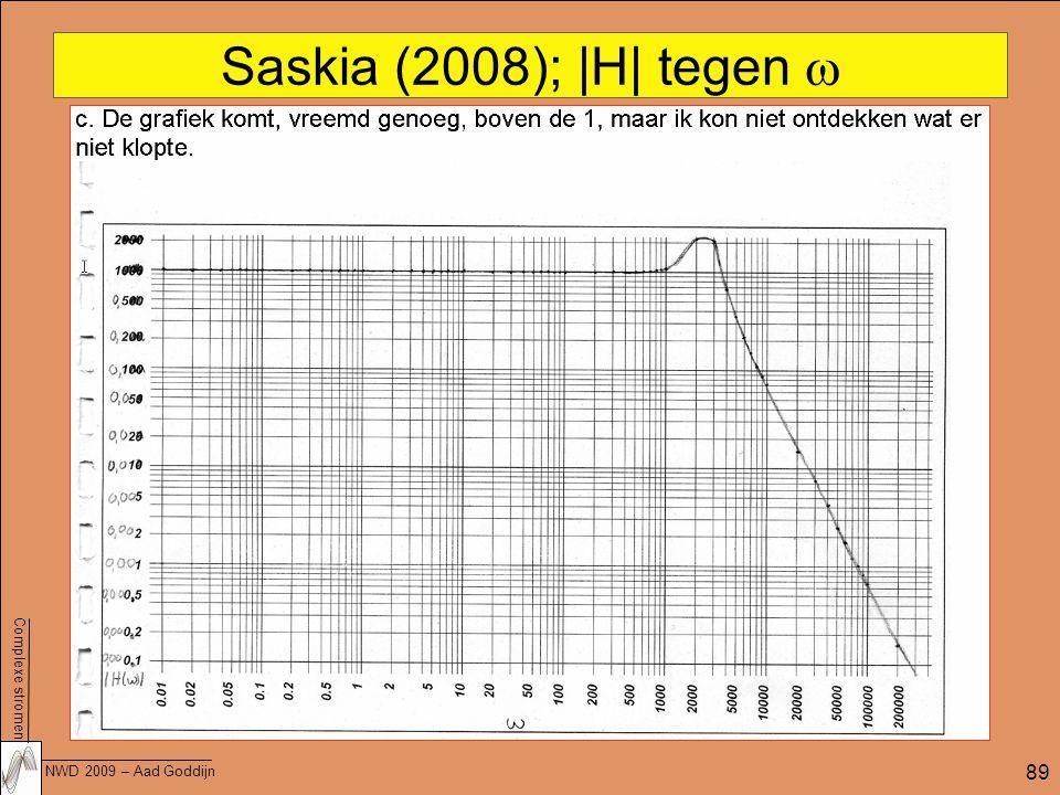 Complexe stromen NWD 2009 – Aad Goddijn 89 Saskia (2008); |H| tegen 