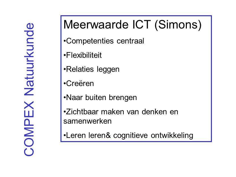 COMPEX Natuurkunde Meerwaarde ICT (Simons) Competenties centraal Flexibiliteit Relaties leggen Creëren Naar buiten brengen Zichtbaar maken van denken en samenwerken Leren leren& cognitieve ontwikkeling