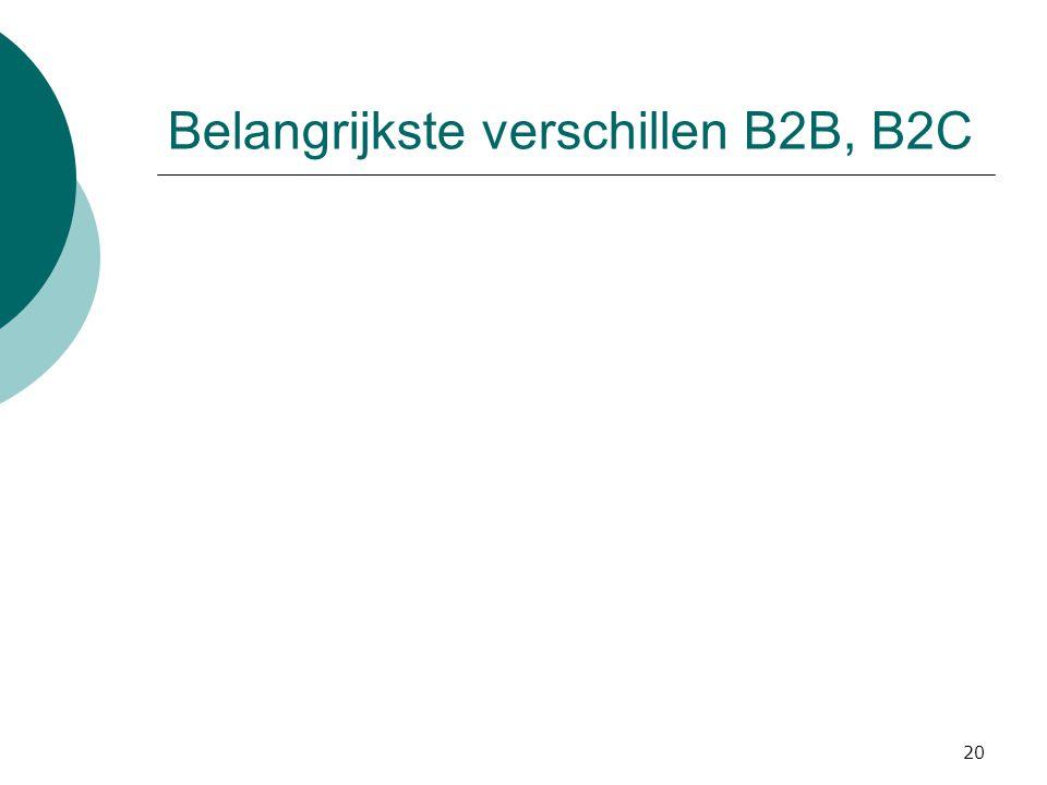 Belangrijkste verschillen B2B, B2C 20