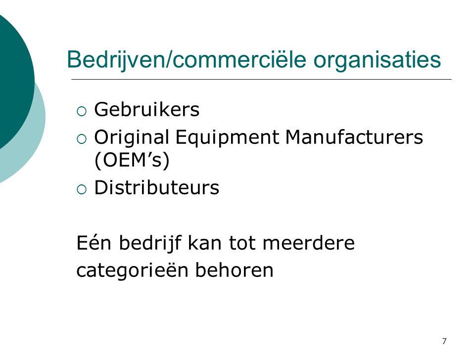 7 Bedrijven/commerciële organisaties  Gebruikers  Original Equipment Manufacturers (OEM's)  Distributeurs Eén bedrijf kan tot meerdere categorieën