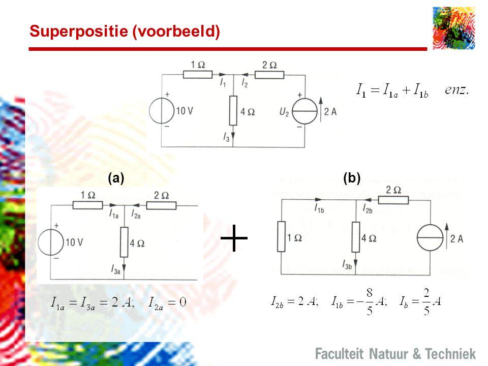 Superpositie (voorbeeld) (a)(b)
