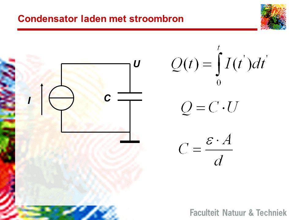 Condensator laden met stroombron I C U
