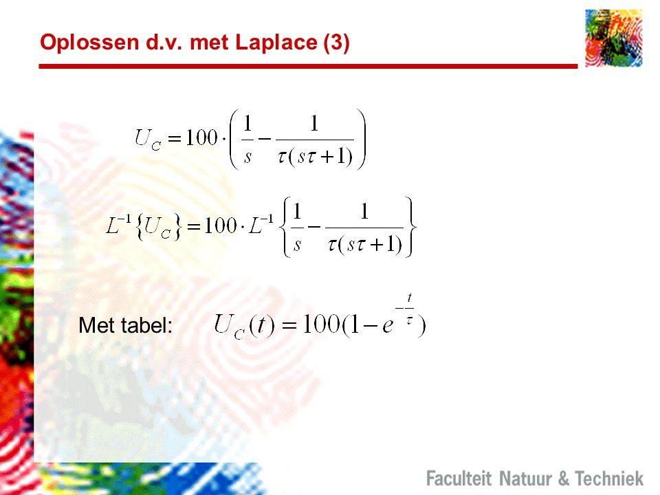 Oplossen d.v. met Laplace (3) Met tabel: