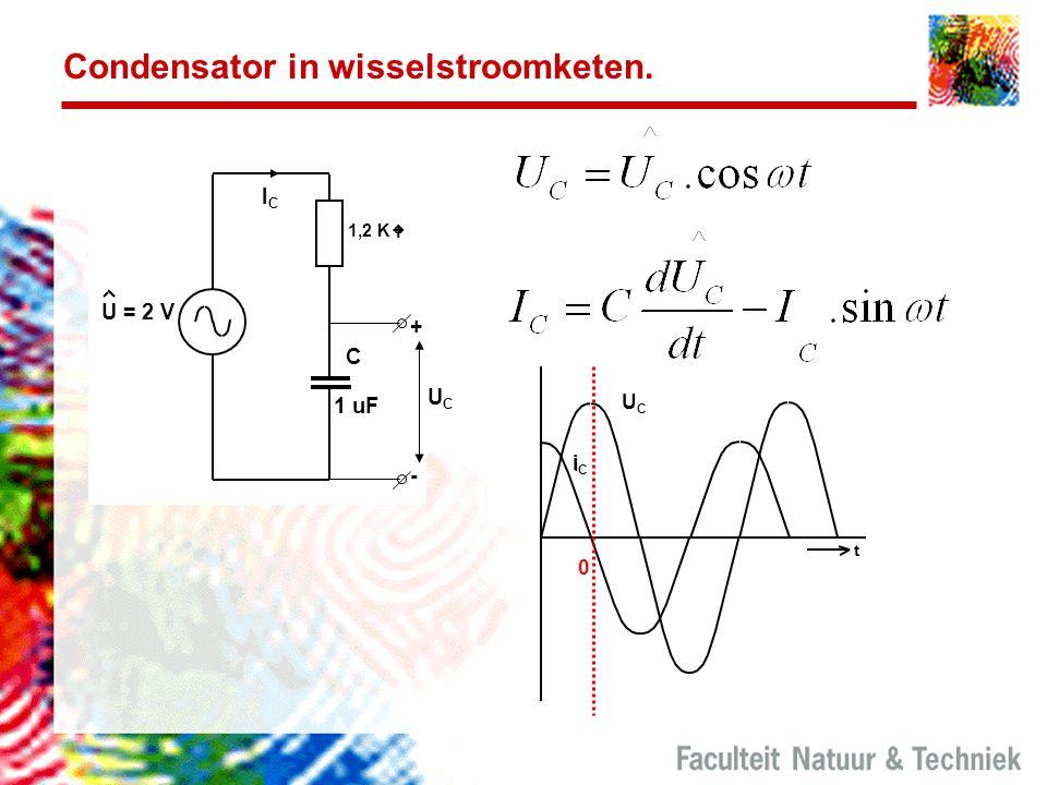 Condensator in wisselstroomketen. u i t UCUC iCiC 0 U = 2 V C 1 uF 1,2 K W ICIC UCUC + -