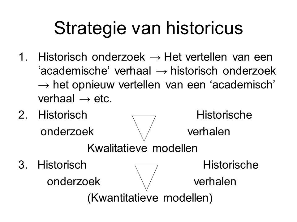 Strategie van historicus 1.Historisch onderzoek → Het vertellen van een 'academische' verhaal → historisch onderzoek → het opnieuw vertellen van een 'academisch' verhaal → etc.