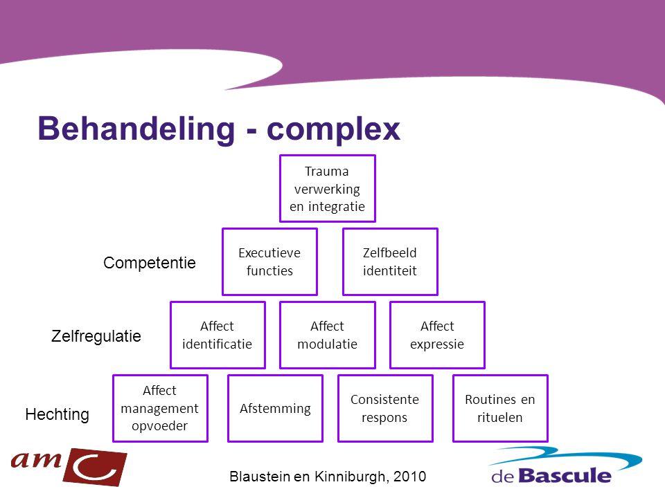 Behandeling - complex Affect management opvoeder Afstemming Consistente respons Routines en rituelen Affect identificatie Affect modulatie Affect expr