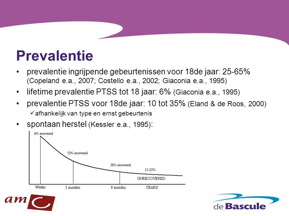 Prevalentie prevalentie ingrijpende gebeurtenissen voor 18de jaar: 25-65% (Copeland e.a., 2007; Costello e.a., 2002; Giaconia e.a., 1995) lifetime pre