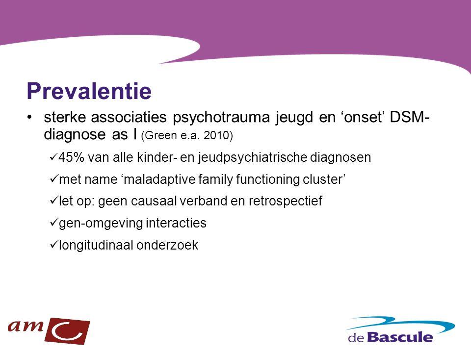 Prevalentie sterke associaties psychotrauma jeugd en 'onset' DSM- diagnose as I (Green e.a. 2010) 45% van alle kinder- en jeudpsychiatrische diagnosen