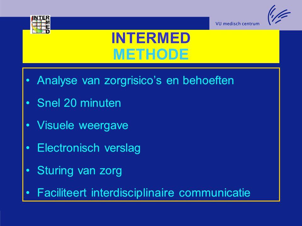 INTERMED METHODE Analyse van zorgrisico's en behoeften Snel 20 minuten Visuele weergave Electronisch verslag Sturing van zorg Faciliteert interdiscipl