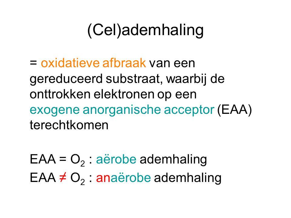 (Cel)ademhaling = oxidatieve afbraak van een gereduceerd substraat, waarbij de onttrokken elektronen op een exogene anorganische acceptor (EAA) terech