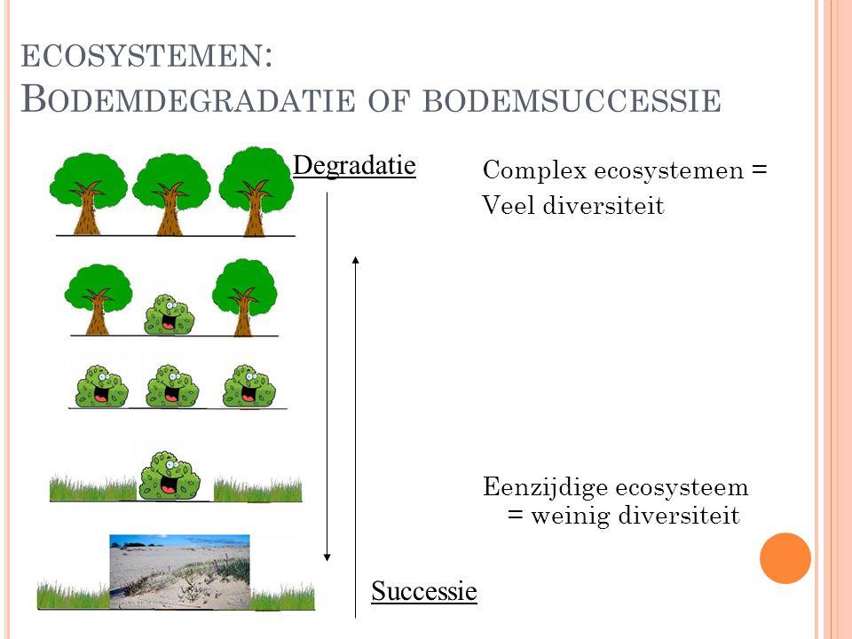 ECOSYSTEMEN : B ODEMDEGRADATIE OF BODEMSUCCESSIE Complex ecosystemen = Veel diversiteit Eenzijdige ecosysteem = weinig diversiteit Successie Degradati