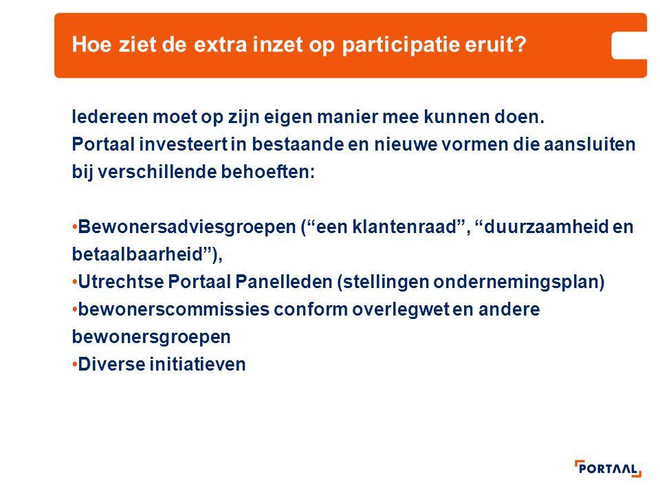 Hoe ziet de extra inzet op participatie eruit? Iedereen moet op zijn eigen manier mee kunnen doen. Portaal investeert in bestaande en nieuwe vormen di