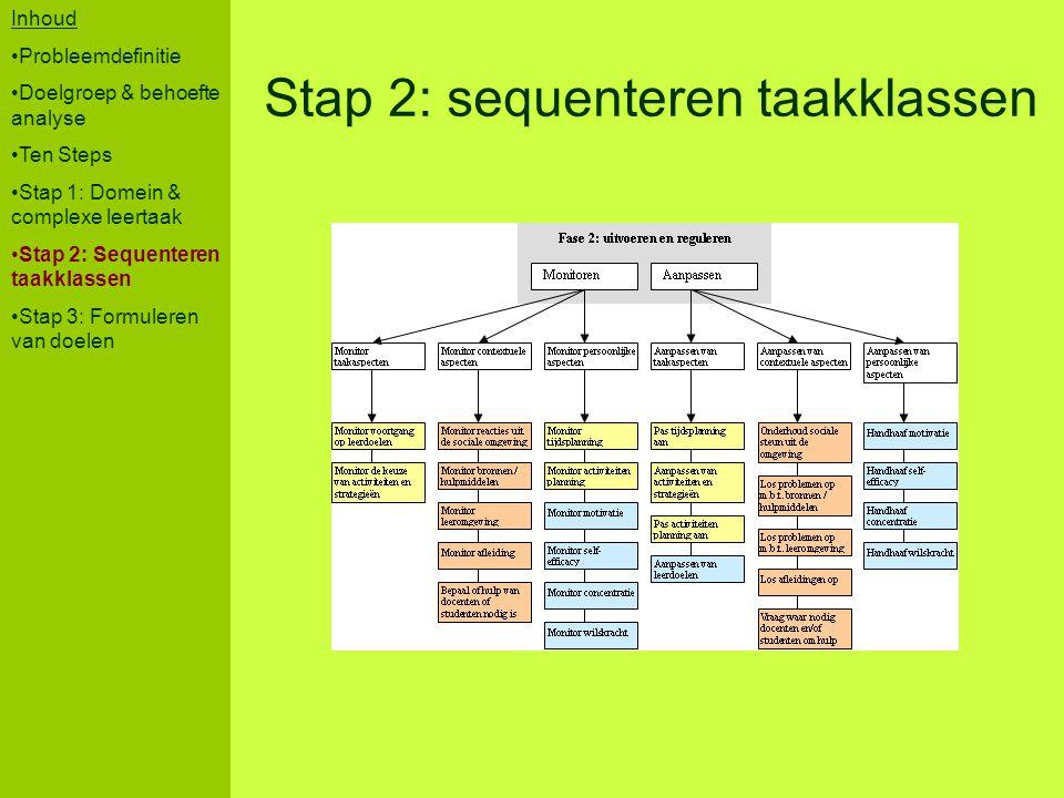 Inhoud Probleemdefinitie Doelgroep & behoefte analyse Ten Steps Stap 1: Domein & complexe leertaak Stap 2: Sequenteren taakklassen Stap 3: Formuleren