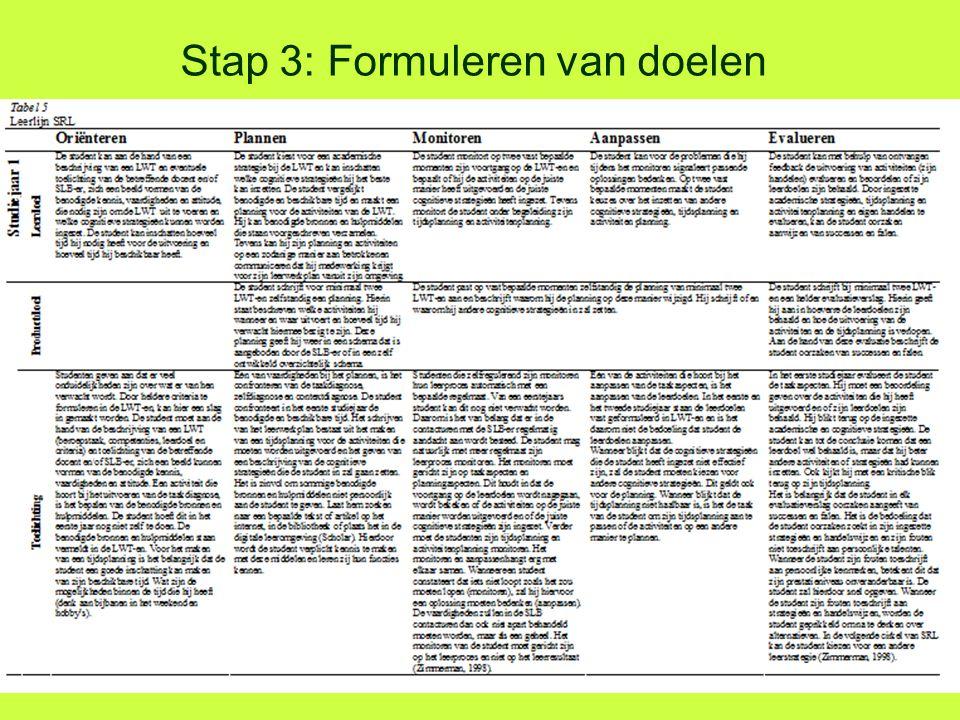 Stap 3: Formuleren van doelen