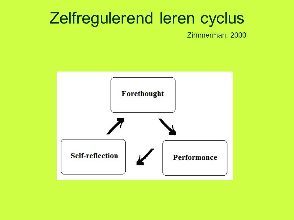 Zelfregulerend leren cyclus Zimmerman, 2000