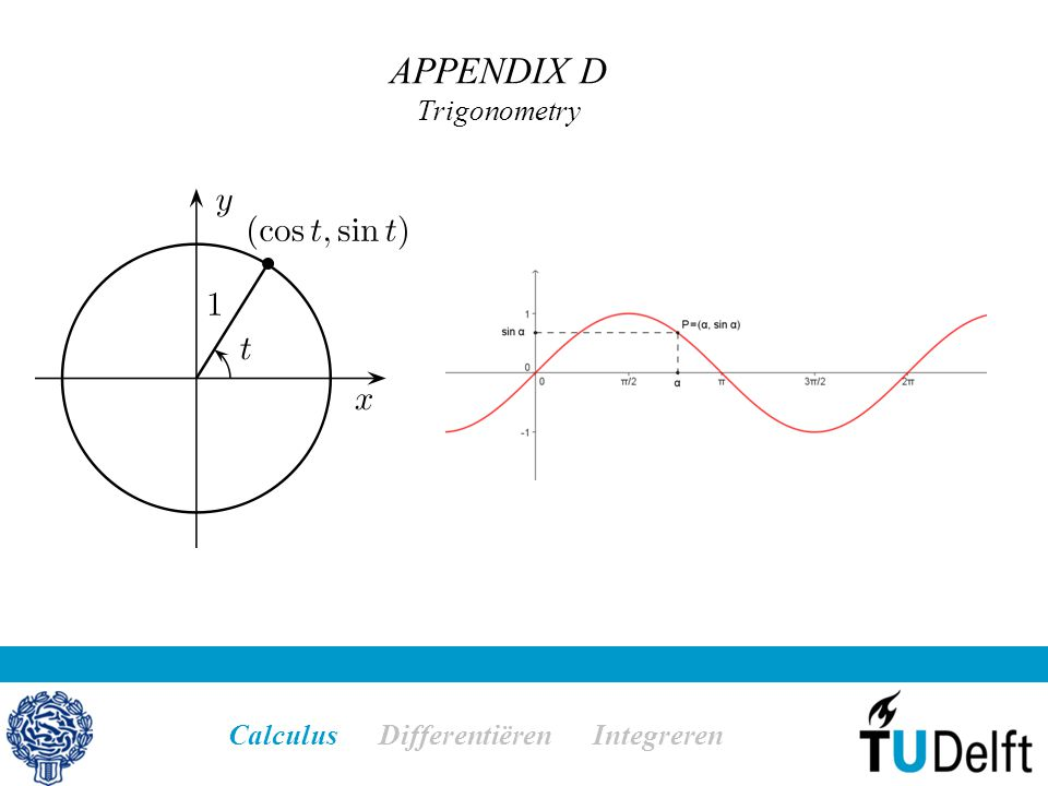 APPENDIX D Trigonometry Calculus Differentiëren Integreren