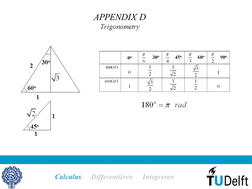 APPENDIX D Trigonometry Calculus Differentiëren Integreren 1 1 45 o 60 o 30 o 2 1