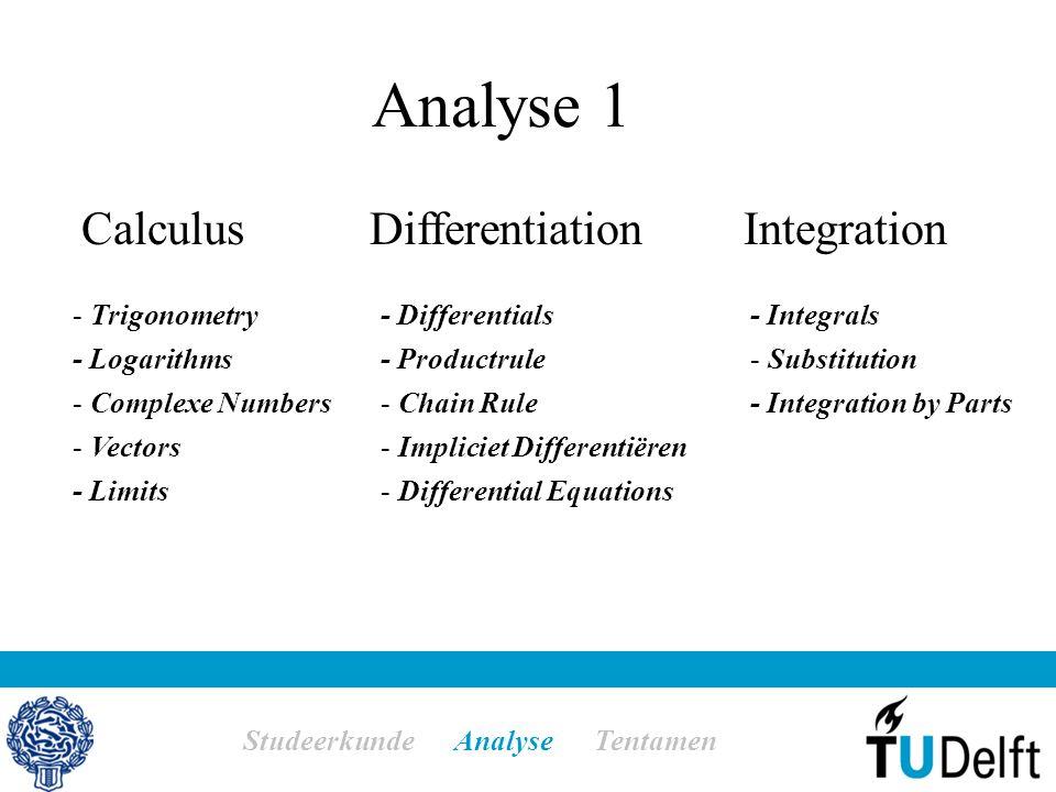 Product- & Quotiëntregel Calculus Differentiëren Integreren