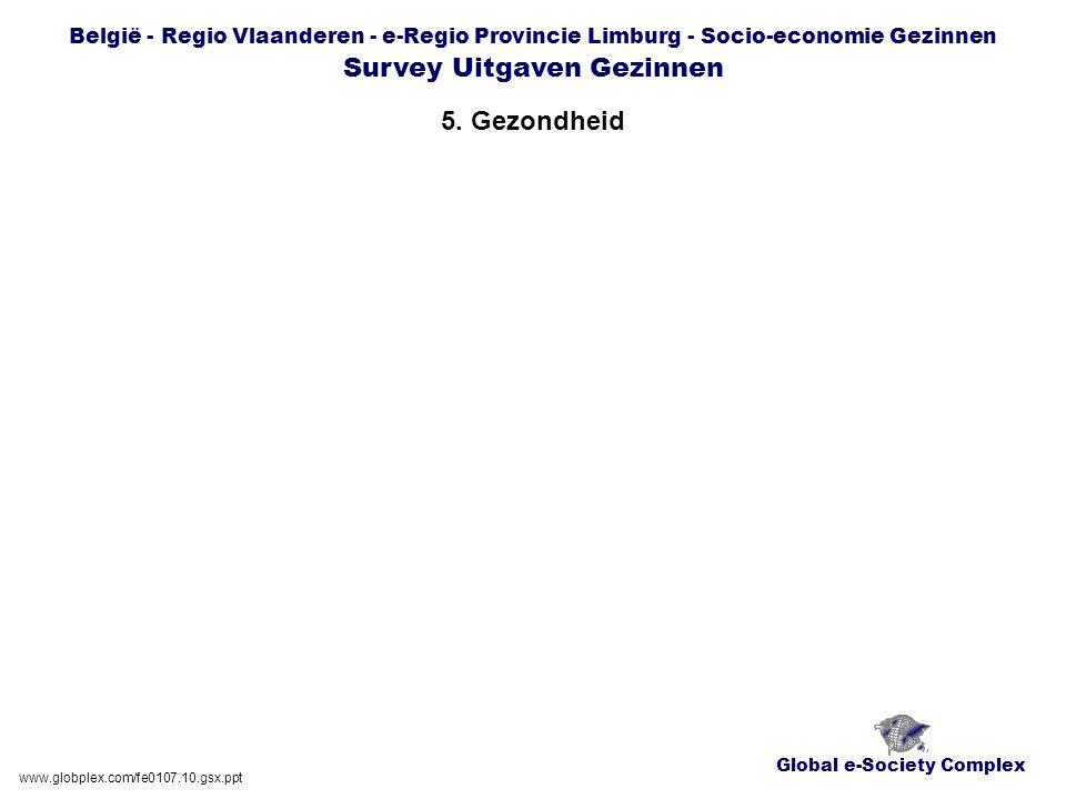 Global e-Society Complex België - Regio Vlaanderen - e-Regio Provincie Limburg - Socio-economie Gezinnen Survey Uitgaven Gezinnen 5.